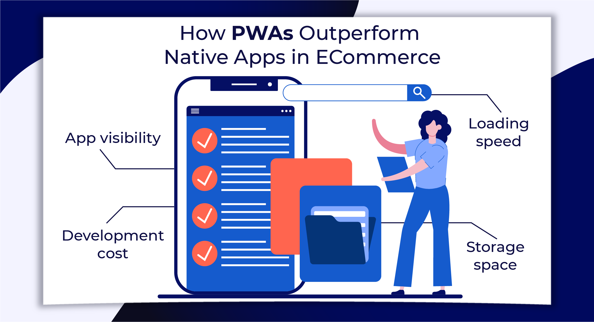 Nattive App in ecommerce